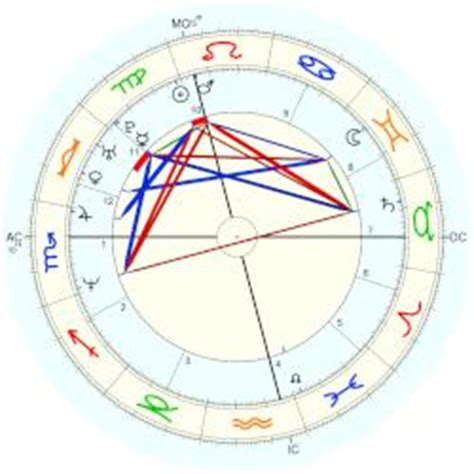 claudia schiffer astrology claudia schiffer horoscope for birth date 25 august 1970