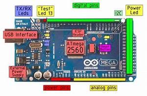 Arduino Mega 2560 Schematic Diagram  Arduino Mega  2018