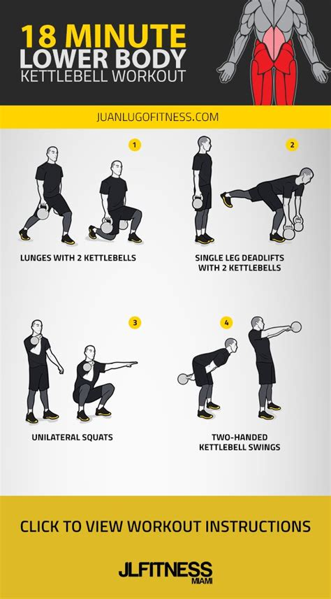 workout lower body minute workouts kb kettlebell muscles worked