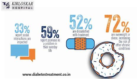 diabetes treatment  hyderabad latest diabetes