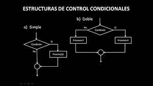 Manejo De Estructuras Condicionales En Autoflujo 2 0