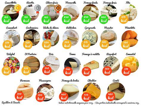 les desserts les moins caloriques top 10 des fromages les moins caloriques 201 quilibre beaut 233