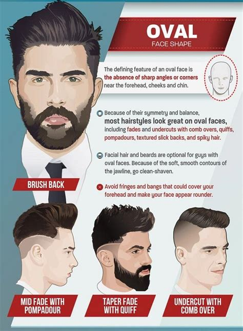 infographic the ultimate guide to the best haircuts for