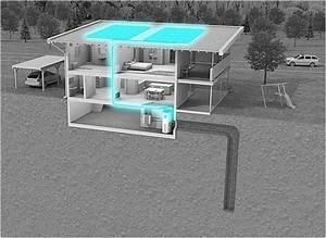 Heizen Mit Wärmepumpe : techniken zum heizen mit photovoltaik ~ Yasmunasinghe.com Haus und Dekorationen
