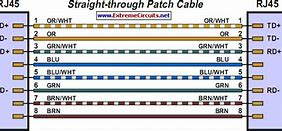 Images for rj45 adsl wiring diagram 2patterndesktoppattern0 hd wallpapers rj45 adsl wiring diagram cheapraybanclubmaster Image collections