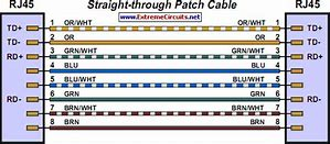 Hd wallpapers rj45 adsl wiring diagram lovepatternifb hd wallpapers rj45 adsl wiring diagram cheapraybanclubmaster