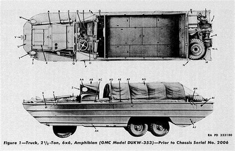 Ww11 Duck Boats For Sale by Dukw
