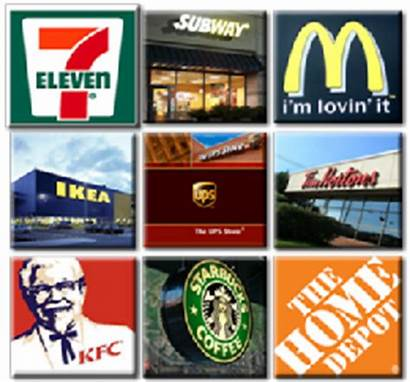 Chain Stores Franchising Council Proposal Franchise Business