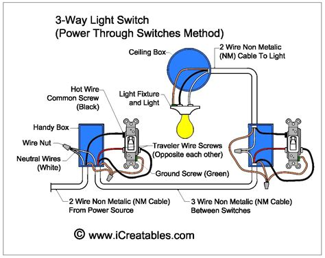 Wire Three Way Switch Icreatables