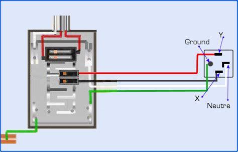 contoire de cuisine la prise électrique du sèche linge