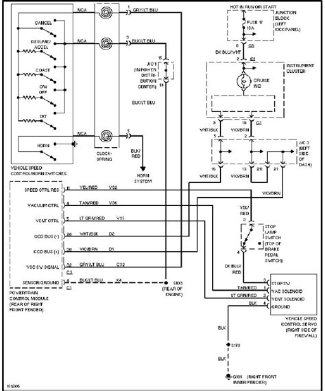 Need Cruise Control Wiring Diagram For Dodge