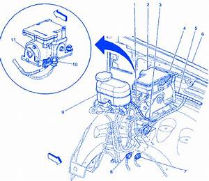 Gmc Jimmy 4 U00d74 2001 Electrical Circuit Wiring Diagram  U00bb Carfusebox