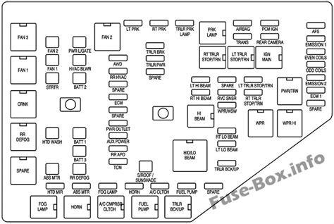 Gmc Sierra Fuse Box Diagram Wiring For