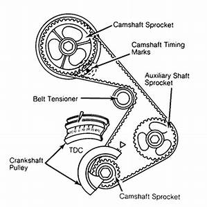 Need Diagram Of Timeing Marks For 1988 Ford Ranger