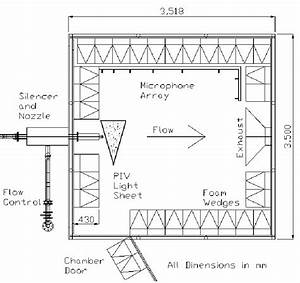 A Schematic Plan View Of The Anechoic Chamber With Jet