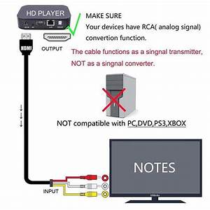 Wiring Diagram For Hdmi To Rca