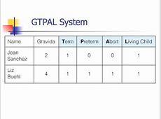 GTPAL 1 Gravida= # of pregnancies including present 2