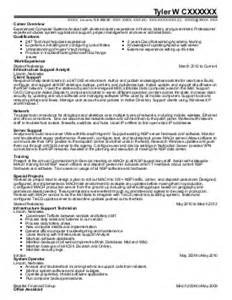 intelligence information operations chief sp resume
