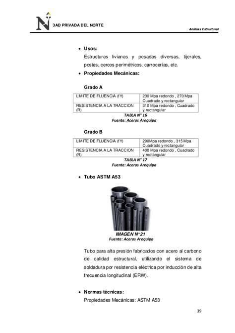 Propiedades fisicas-y-mecanicas-de-los-materiales-de