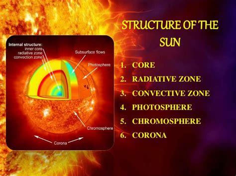 The Sun Our Star