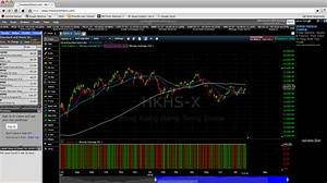 Stock Market Chart App Freestockcharts Com Stock Charting Software Review Report
