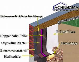 Drainage Legen Wie Tief : kelleraussenisolierung f r ein dauerhaft trockenes haus ~ Lizthompson.info Haus und Dekorationen