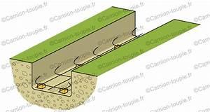 Fondation Mur Parpaing : fondation pour mur de cl ture comment faire a quel prix ~ Premium-room.com Idées de Décoration
