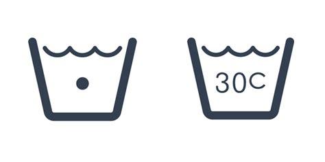 Laundry Symbols Guide  Appliances Connection