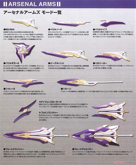 Arsenal Arms - Kenosha, United States
