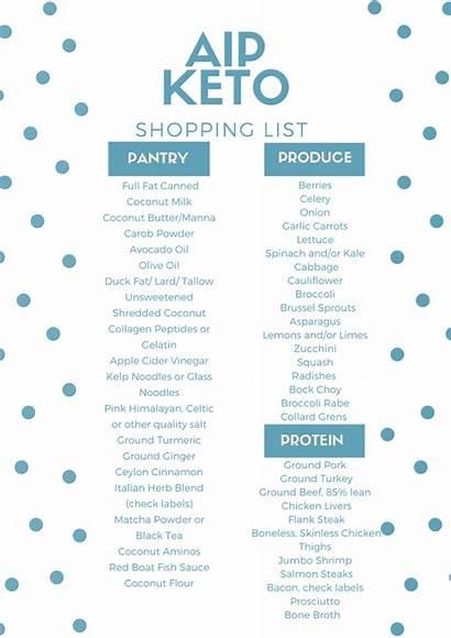 Plan Shopping Keto Aip Meal Week Autoimmune