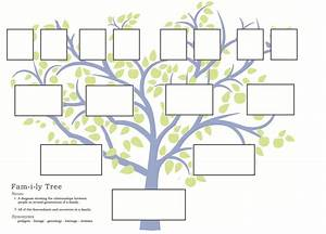 family trees on pinterest family tree paintings With genealogy templates for family trees