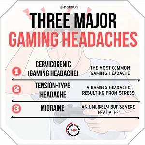 Headaches  U0026 Gaming