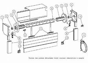 Pièces Détachées Pour Volets Roulants : piece volet roulant manuel mesdemos ~ Dailycaller-alerts.com Idées de Décoration