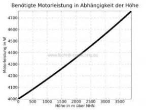 Motorleistung Berechnen : maximale flugh he eines quadrocopters drohnen multicopter quadrocopter ~ Themetempest.com Abrechnung