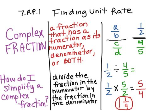 worksheet rates and unit rates worksheets grass fedjp worksheet study site