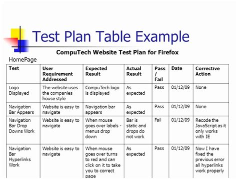 simple test plan template 7 basic test plan template yewau templatesz234