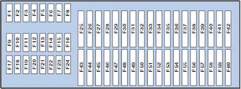 volkswagen tiguan fuse box diagram auto genius