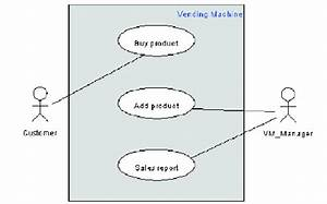 Use Case Diagram For Case Study Of Vending Machine