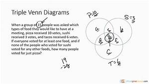 Triple Venn Diagrams