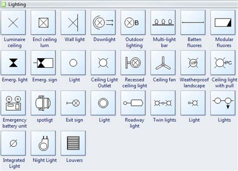 Lighting Cool Ideas Ceiling Plan