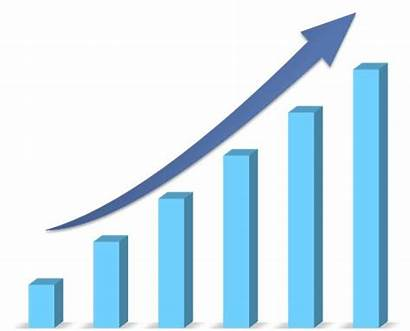 Growth Graph Increase Exponential Increasing Sales Productivity