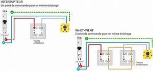 Cabler Un Va Et Vient : comment brancher un interrupteur va et vient dans une pi ce espace grand public legrand ~ Voncanada.com Idées de Décoration