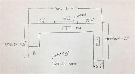 Kitchen Peninsula Measurements by How To Measure Your Kitchen Kitchen Cabinets South El