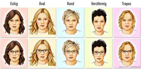 brillen sehhilfen ratgeber brille sehen