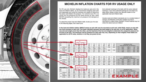 What Is The Proper Tire Pressure For A Boat Trailer measuring and adjusting tire pressure for proper inflation