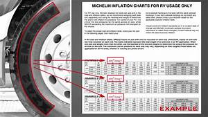 Metric Standard Tire Size Chart Tire Pressure Ford Mustang Forum