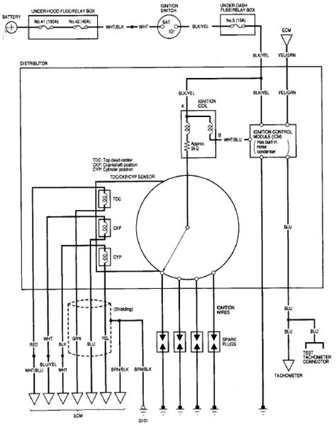 1998 Acura Integra Fuse Box Diagram by Owners And Manual Ignition System Circuit Diagram 1998