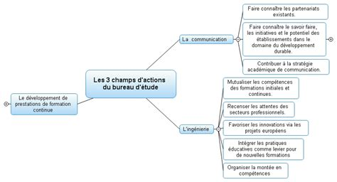 formation bureau etude bureau d étude dédié académie de caen