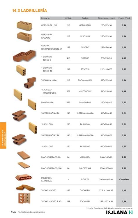 lista de precios materiales de construccion 2016 precios de materiales de construcci 243 n 2017