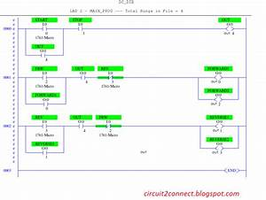 Direction Control Of Dc Motor Using Plc